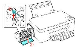 Como Llenar Los Tanques De Tinta En Impresoras Epson L200 Impresora Tanques Tinta