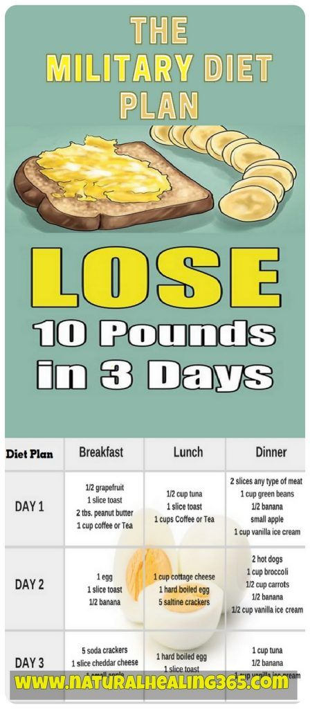 Military Diet Lose 10 Pounds In Just 3 Days Fruit Diet Military Diet Plan Military Diet
