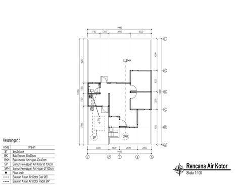 contoh gambar kerja lengkap rumah minimalis 1 lantai di