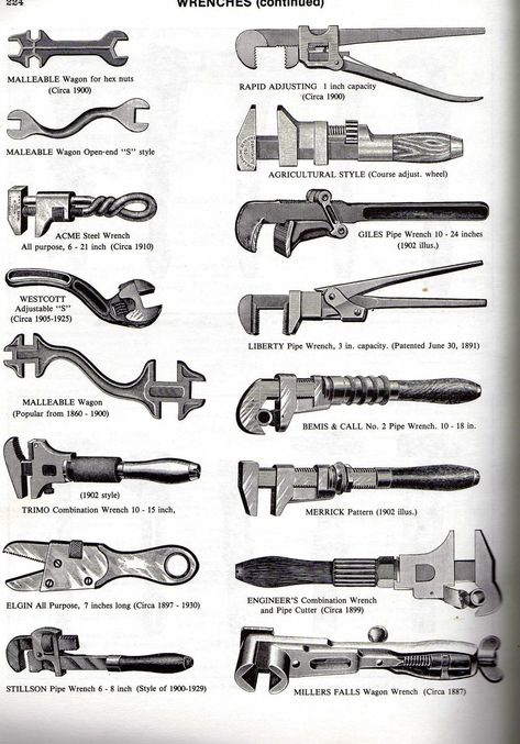 Click this image to show the full-size version. Click this image to show the full-size version. Woodshop Tools, Garage Tools, Woodworking Tools, Engineering Tools, Mechanical Engineering, Electrical Engineering, Antique Tools, Vintage Tools, Plumbing Tools