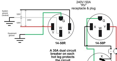 Wiring Diagram For 220 Volt Generator Plug Outlet Wiring Gfci Outlet Wiring Diagram Electrical Wiring Outlet Wiring Gfci Wiring Diagram For In 2020 Diagram Wire Rv