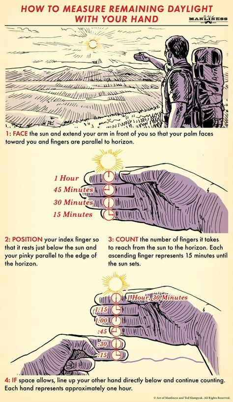 How to measure remaining daylight with your hand.