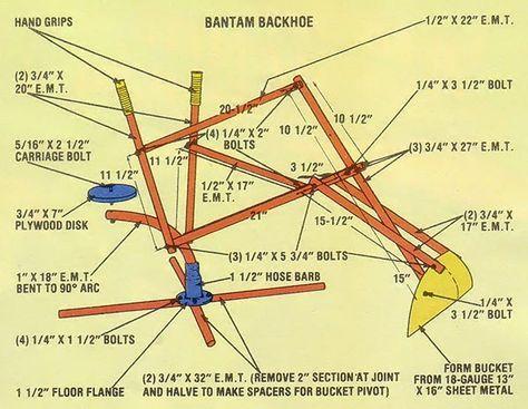 072 homemade toys 1 backhoe diagram