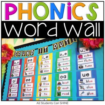 These word wall cards are from my phonics hands-on sets ---> Find that here They are perfect for writers workshop and word work! Students can refer