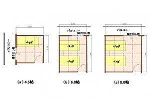 理想的な 寝室 の広さとその理由をプロが解説 ベッド 寸法 寝室 家具のレイアウト