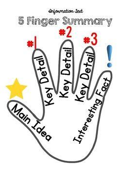 5 Finger Retell Summarizing Nonfiction Text Anchor Chart Brainpop Paraphrasing