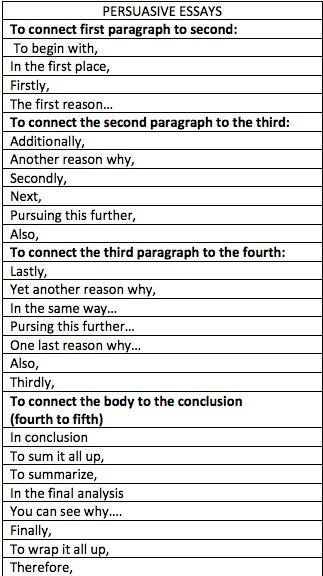 26 best morgan molly essay images on pinterest english grammar