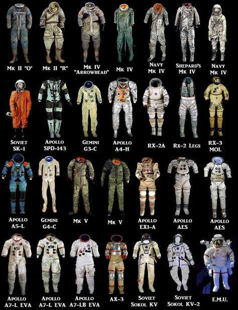 Looking for some inspiration in these space suits! Since Im a Raypunk at heart m. Apollo Space Program, Nasa Space Program, Astronaut Suit, Nam June Paik, Space Fashion, Space Facts, Space And Astronomy, Space Shuttle, Space Travel