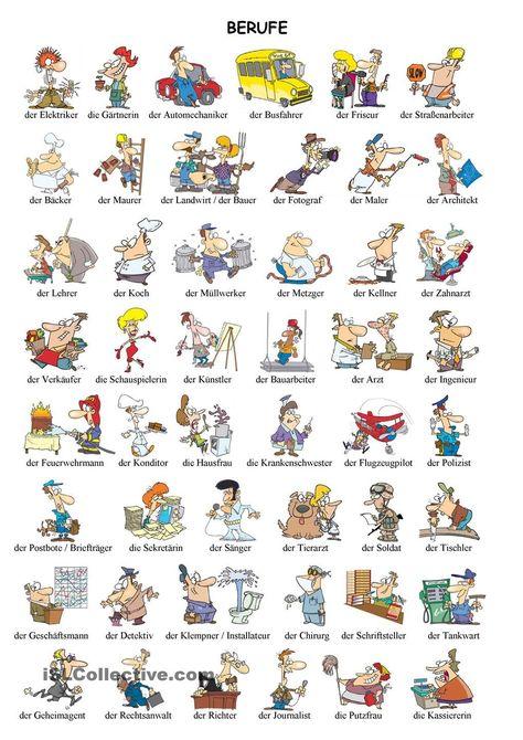 ein #Quiz über #Berufe, da kann man die Tätigkeiten beschreiben und die #Kinder…