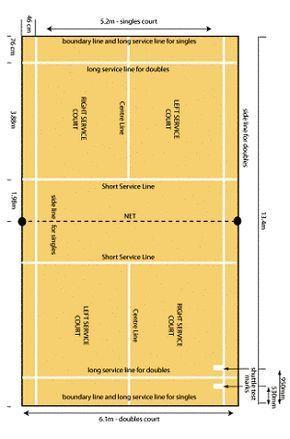 Lapangan Badminton : lapangan, badminton, College, Football, #badminton, #court, Badminton, Court,, Ideas,, Dibujo,, Aesthetic,, Wall…, Badminton,, Markierung,, Diagramm