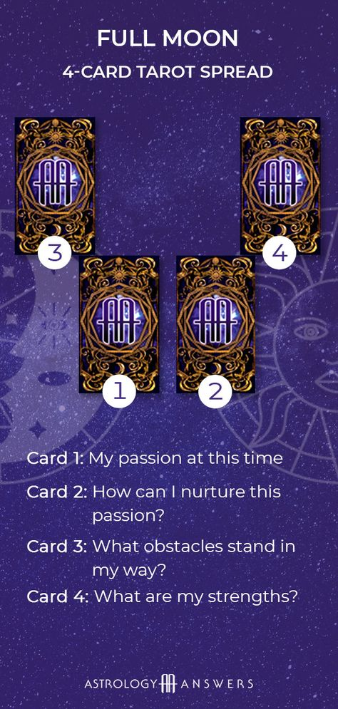 Use this Tarot spread to manifest the energy of the Full Moon. No matter what sign the Moon is in, these four cards will allow you to identify blockages and move forward with strength. #tarotspreads #tarot #fullmoon #fullmoontarot #fullmoontarotspreads #4cardtarot #tarotcards #astrologyanswers #astrology #astrologytarot
