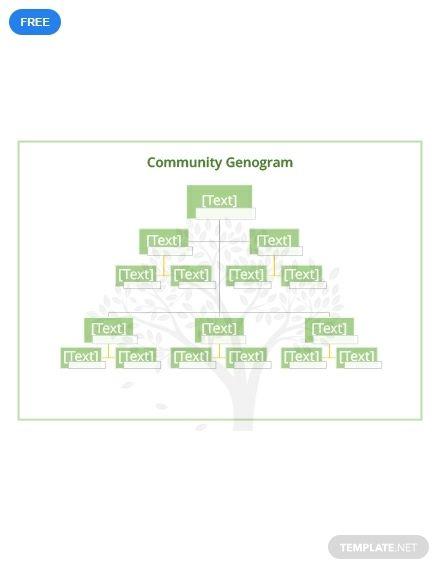 Free Community Genogram Genogram Template Templates Family