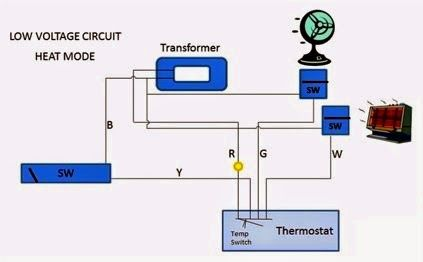 Electrical Wiring Diagrams For Air Conditioning Systems Part Two Electrical Knowhow In 2020 Air Conditioning System Hvac Air Conditioning Electrical Wiring Diagram