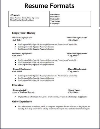 Types Resume Format Examples Resume Format Download Resume Format