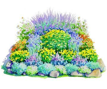 Five Fabulous Garden Plans | Deer resistant garden, Garden planning and  Gardens
