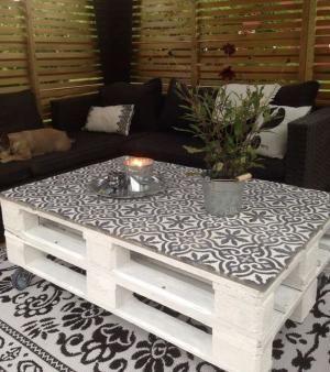 15 Idees Pour Recycler Des Palettes En Bois Table Basse En Bois De Palette Table Basse Exterieur Diy Table Basse Palette
