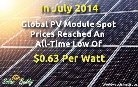 Get A Quick Estimate Of Solar Panel Cost Tax Rebates Financing Options And Total Savings Savings Calculator Solar Solar Savings