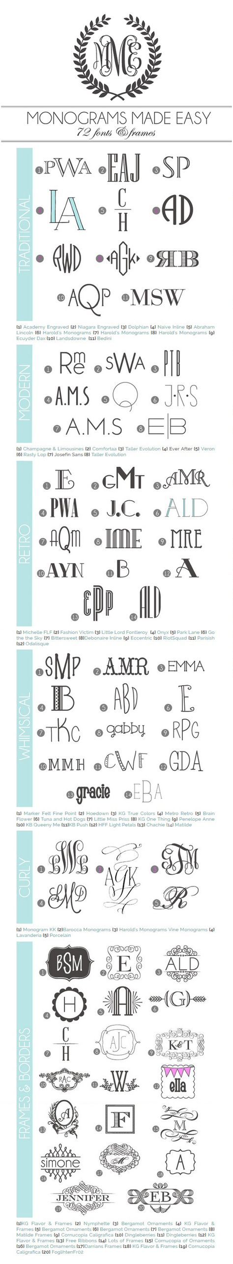 A library of 72 monogram fonts & frames with links