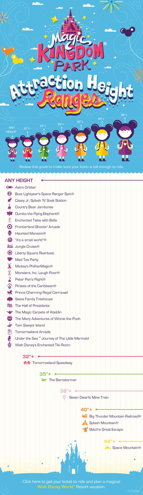 "Magic Kingdom Height Ranges for Attractions and Rides! **Aria is 39"" right now**"