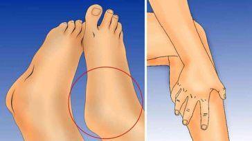 Líquidos tornozelo inchaço no de retenção