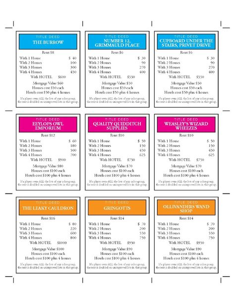 Monopoly Property Card Template Card In Addition Modern Real