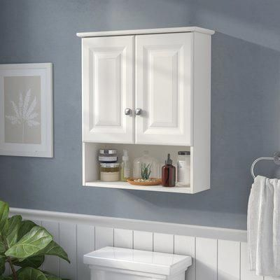 All About Incredible Cabinets Diy Bathroomideasbendigo Bathroomremodelingpros Bathroom Wall Mounted Bathroom Cabinets Bathroom Cabinets Wall Mounted Cabinet