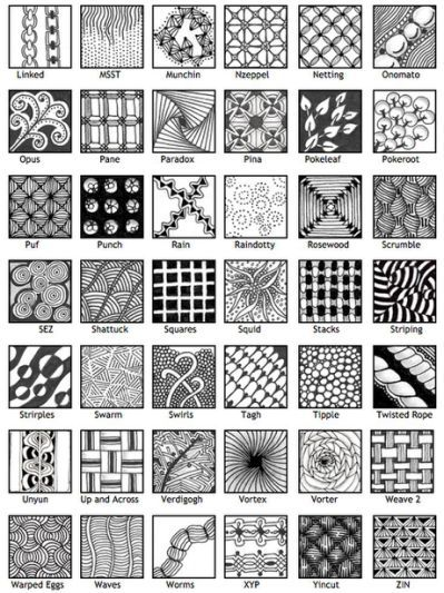 Zentangle Patterns Pdf Download Zentangle Patterns Doodle