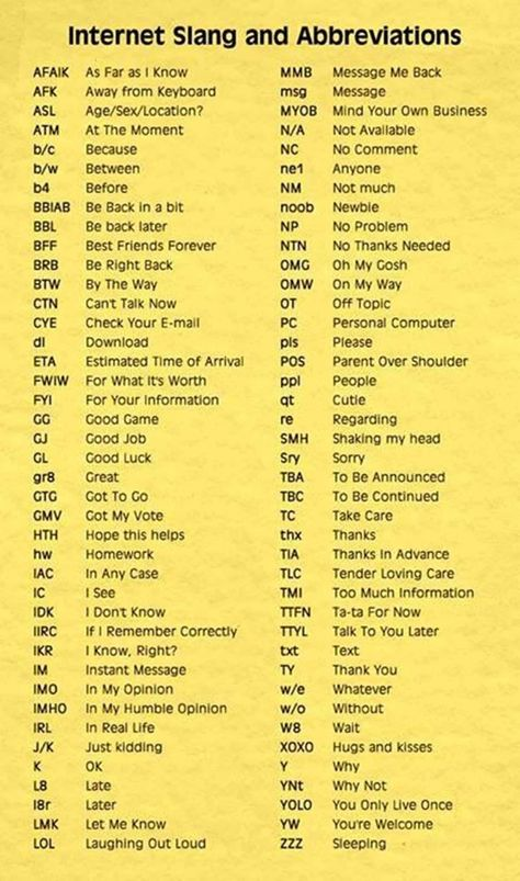 100+Popular Texting Abbreviations and Internet Acronyms 14