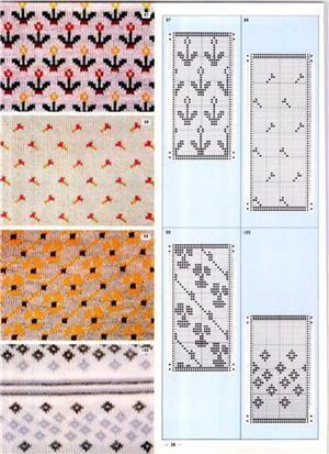 Beautiful Free Machine Knitting Patterns Images Easy Scarf