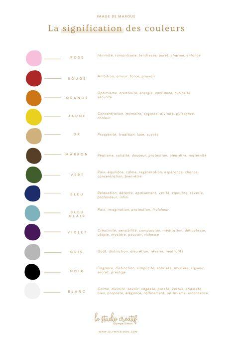 La signification des couleurs - image de marque - Le Studio Créatif