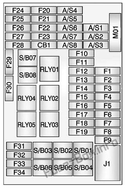 Instrument Panel Fuse Box Diagram Buick Encore 2013 2014 2015 2016 Fuse Box Buick Encore Buick