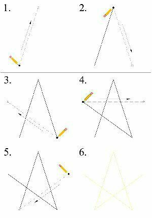 How To Draw Como Dibujar Una Estrella De 5 6 7 8 Y Mas Puntas En Pocos Pasos En 2020 Dibujos De Estrellas Dibujo Paso A Paso Tutoriales De Manicura Artistica