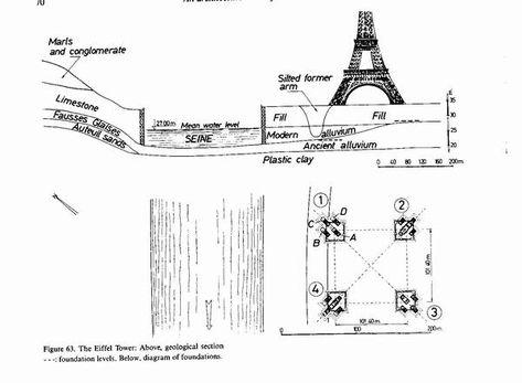 Image2 Tour Eiffel Eiffel Tower Tower