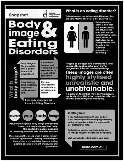 increase in eating disorders associated to medias unrealistic promotion of thin body image Body image and the media: between the media and body image is factor for developing an eating disorder social pressure to be thin is experienced by.