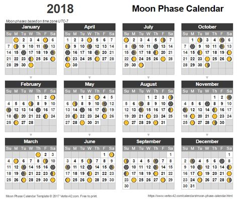 Download The Moon Phase Calendar Template From Vertex42 Com Moon