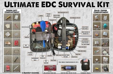 Ultimate EDC Survival Guide by EMP ShieldYou can find Survival guide and more on our website.Ultimate EDC Survival Guide by EMP Shield Survival Equipment, Survival Tools, Wilderness Survival, Camping Survival, Outdoor Survival, Survival Knife, Survival Prepping, Bushcraft Camping, Survival Weapons