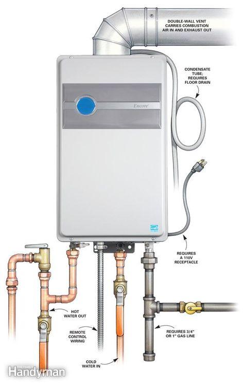 Choosing A New Water Heater Water Heater Installation Tankless Water Heater Tankless Hot Water Heater