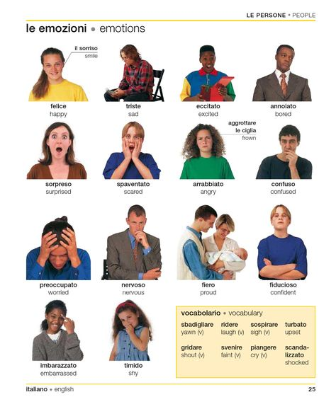 ISSUU - Italian english visual bilingual dictionary by ismael04