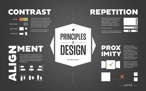 7 Most Useful Design Cheat Sheets