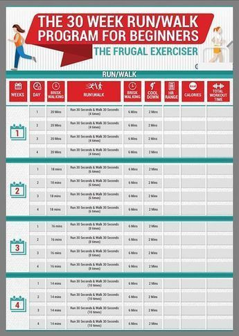 Treadmill and outdoor pace conversion chart THIS IS KEY Exercise