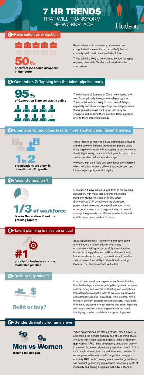 517 best For HR Professionals images on Pinterest Books - human resources job description