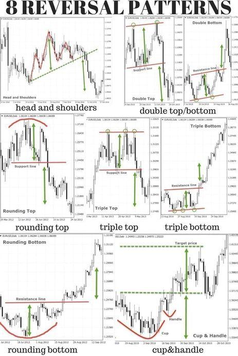 Forex Lot Size Forex สอน เทรด 001 Forex For Beginners Tutorial Forex Appreciation Depreciation Stock Trading Strategies Trading Charts Trend Trading