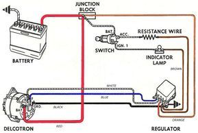 [DIAGRAM_5NL]  Converting a Generator to an Internally Regulated Alternator - Wallace  Racing in 2020 | Alternator, Alternator repair, Car alternator | Delcotron Wiring Diagram |  | Pinterest