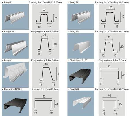 harga baja ringan per meter terbaru atap inovasi