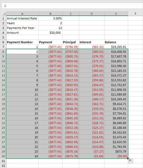 Incomely Live \u2014 Art of Marketing Debt solutions Pinterest - loan amortization spreadsheet