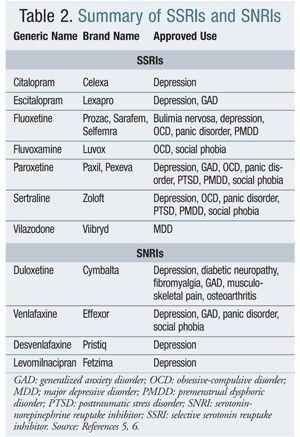 Pin On Health Medications Vitamins