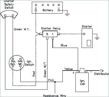 Updated Learning: Basic Electricity For Dummies