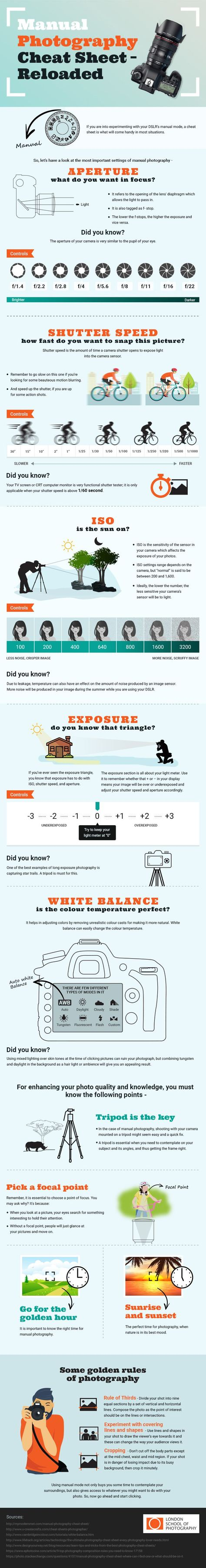 The Manual Photography Cheat Sheet Infographic