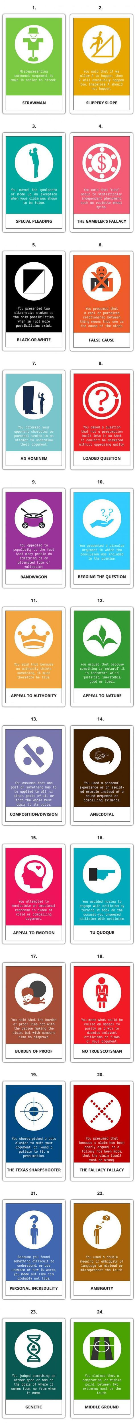 Sumarry of common logical fallacies