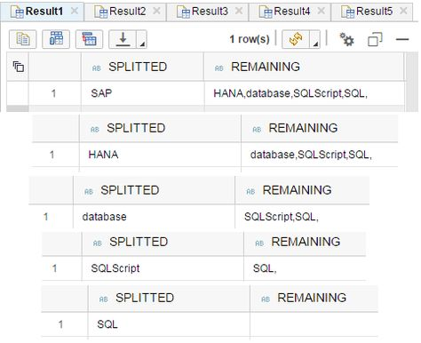 SAP CDS View data display with Data Preview tool in Eclipse   - sap hana resume